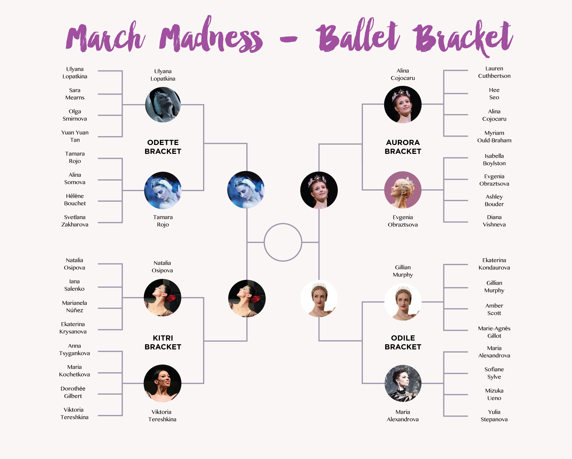 march_madness_round3