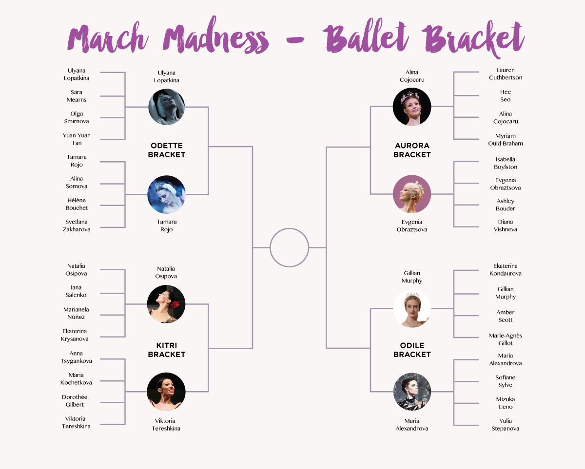 march_madness_round_2